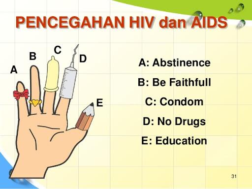 5 Langkah Tepat untuk Mencegah Komplikasi Pasien Terinfeksi HIV